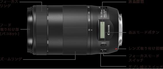 EF70-300mm F4-5.6 IS II USMのスイッチ類一覧表
